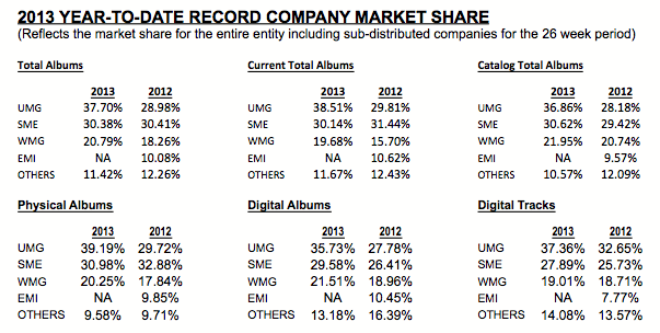 US_market_H1_2013
