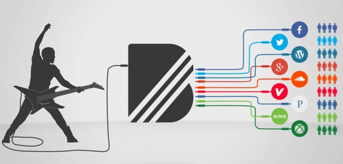 BandPage se une a VEVO, Xbox Music