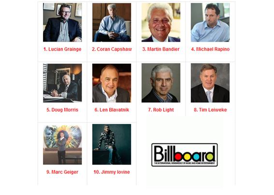 Las 10 personas con más poder en la industria musical según Billboard 2013