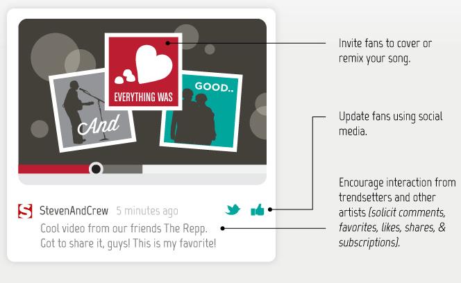 Infografía: Consejos de cómo lanzar tu música en YouTube