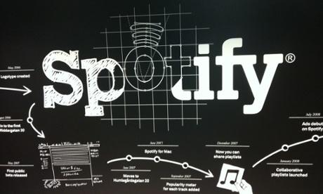 Spotify recibe 250$ millones de inversión