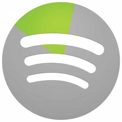 Spotify Premium paga 11 veces más a los sellos y artistas que las cuentas gratuitas