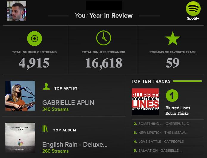 carles_perfil_Spotify