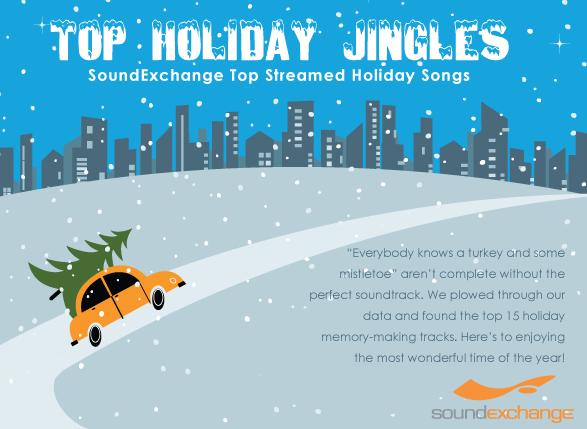 Las canciones navideñas más escuchadas según SoundExchange