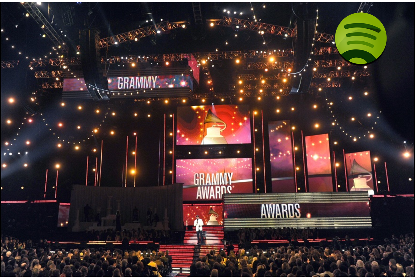 Spotify predice los ganadores de los premios GRAMMY