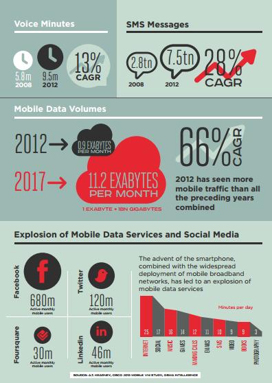 gsma.com newsroom wp content uploads 2013 12 GSMA Mobile Economy 2013 II