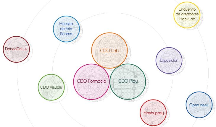 Jornadas Cau d'Orella 2014 para profesionales de la música electrónica
