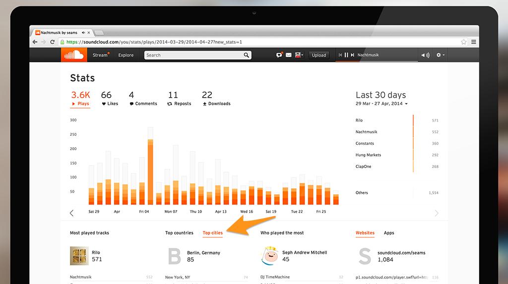Soundcloud añade estadísticas de escuchas por ciudad