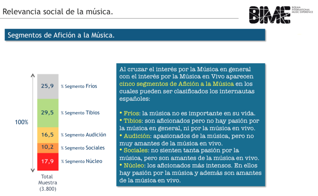 Figura1 BIME musica 2014
