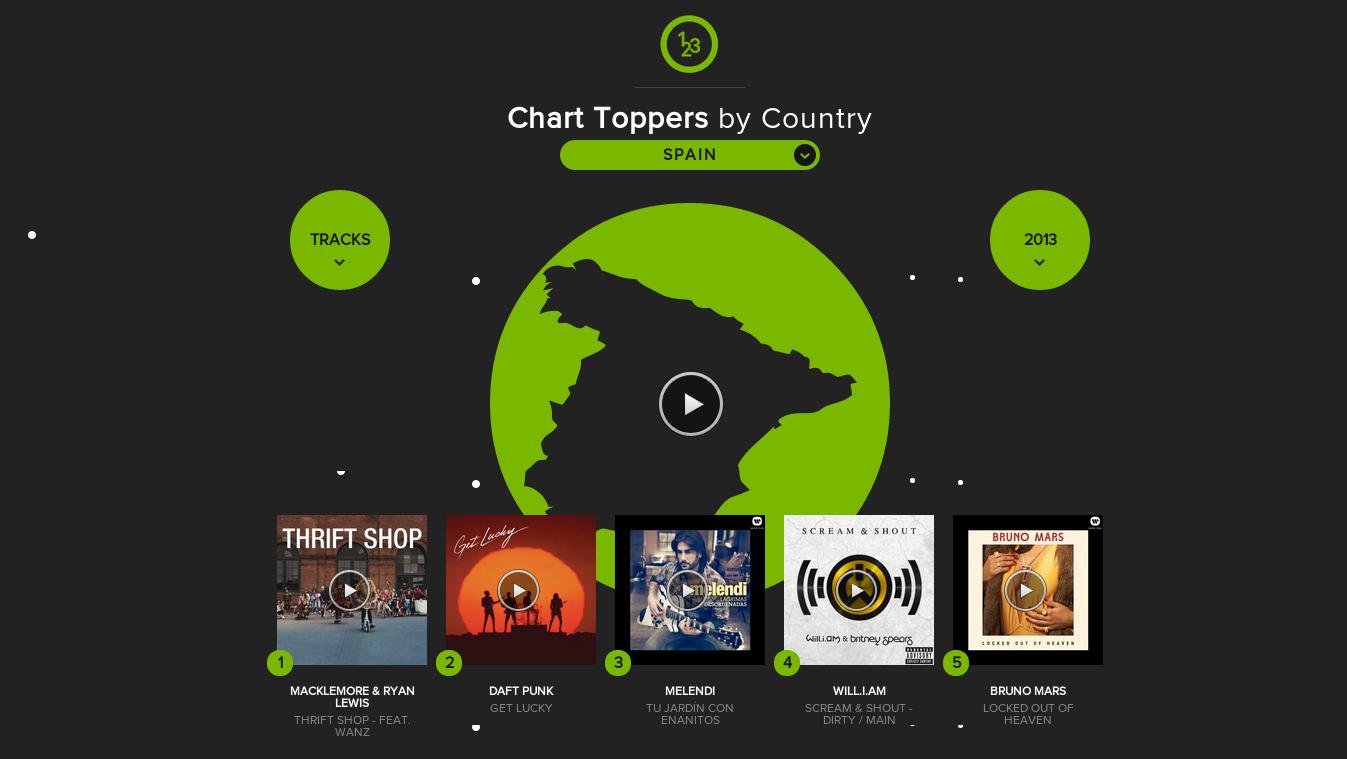'Year in Music' Lo más escuchado en Spotify España y Mundial en 2015