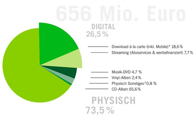 alemania ventas H1 2014