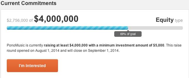pono equity crowdfunding