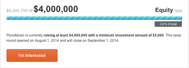 pono_equitycrowdfunding_succes