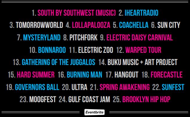 25 festivales social media