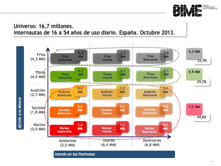 BIME articulo 10_Figura_1