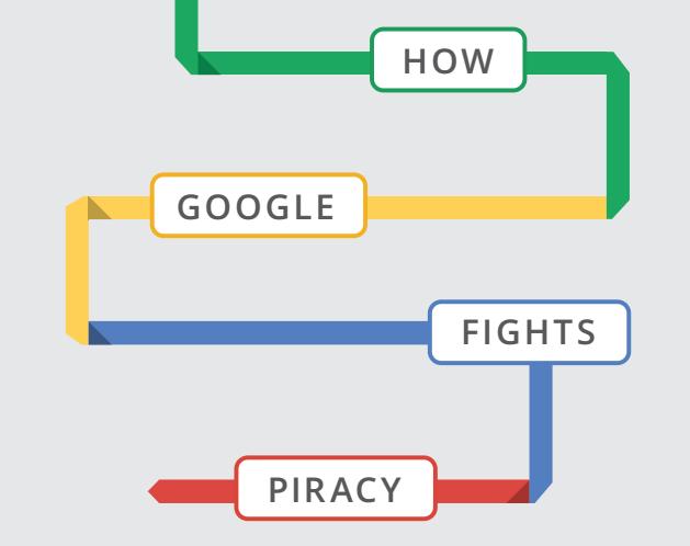 Google penalizará en su buscador los portales piratas