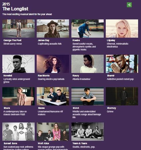 La BBC presenta los nominados a Sound of 2015