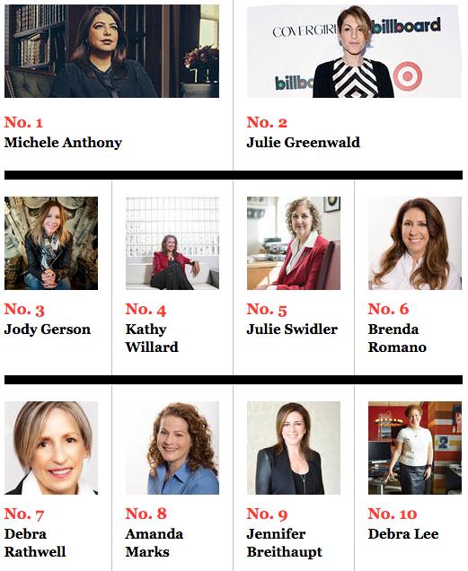 Las mujeres ejecutivas más poderosas en la industria musical en 2014
