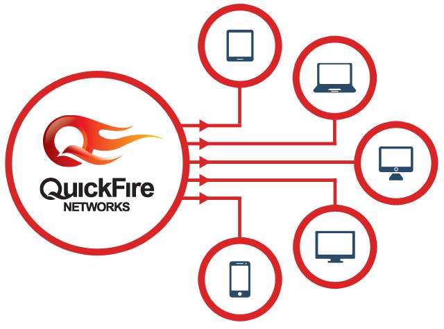 QuickFire-Networks