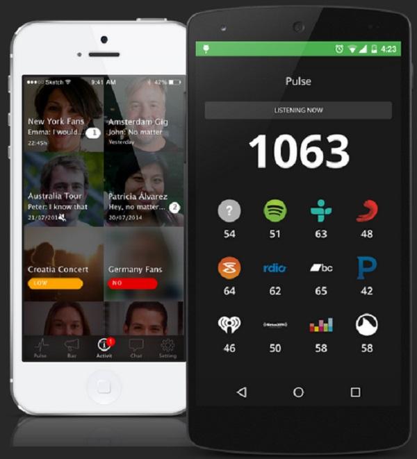 Fansino: una aplicación de música premiada como la mejor del mundo