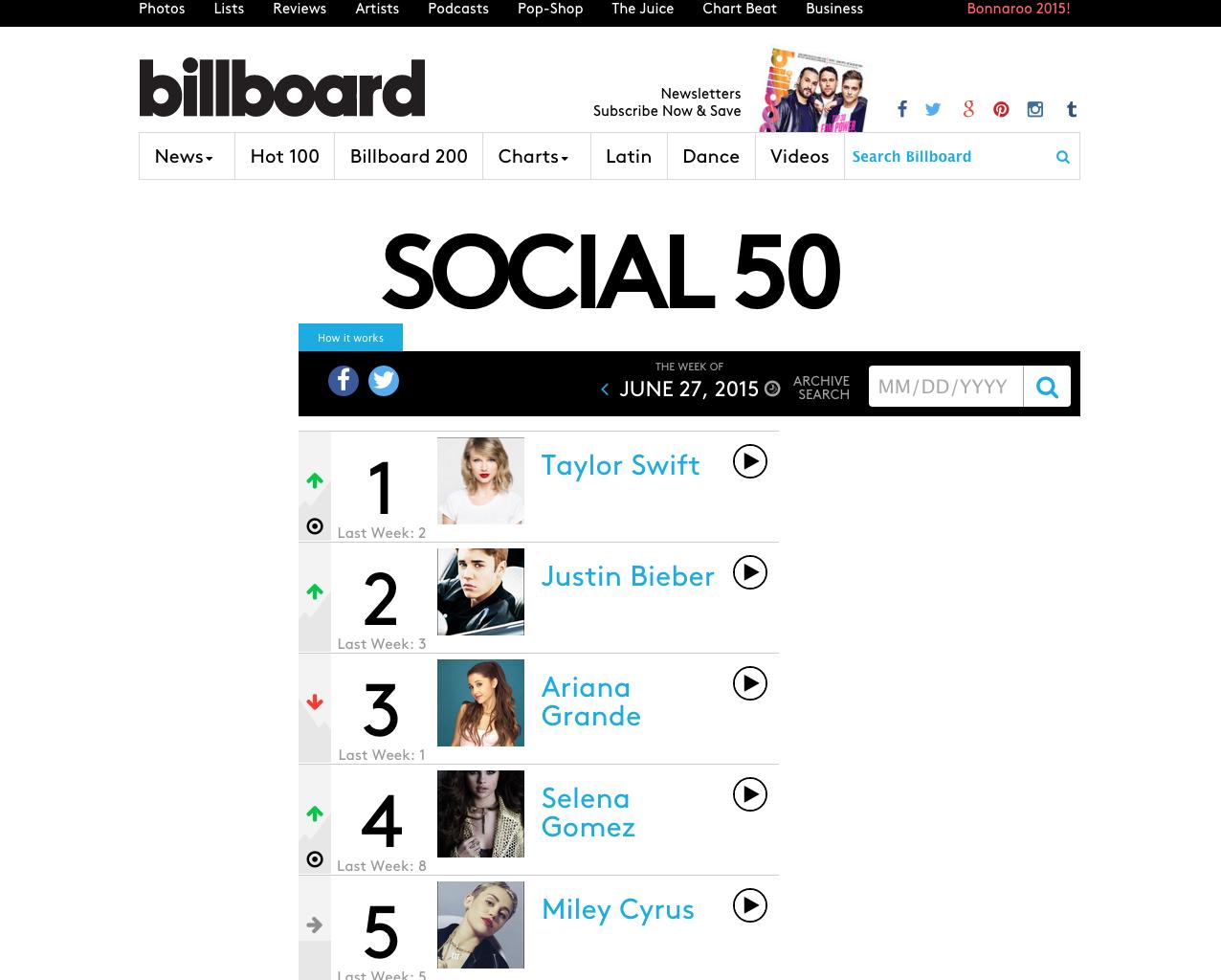 Vine & Tumblr se contarán dentro de la Billboard Social 50 Chart