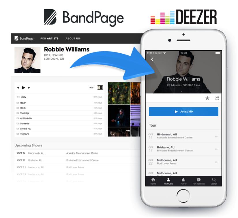 Deezer, a través de BandPage, ofrecerá merchandise y venta de entradas