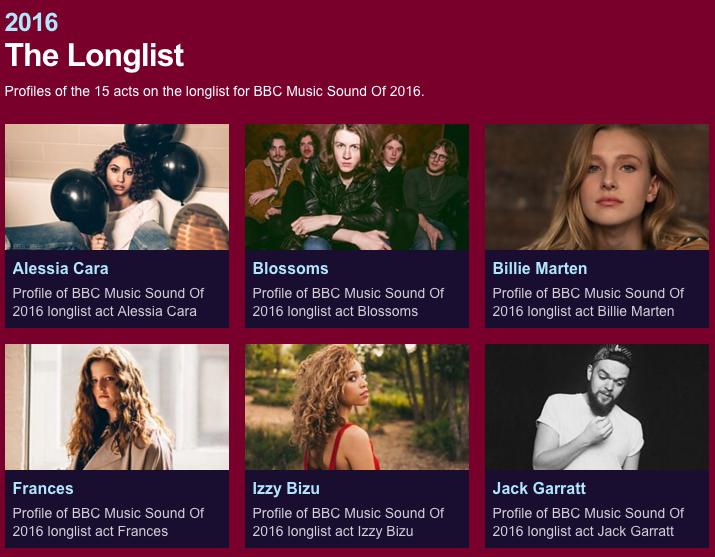 La BBC presenta los nominados a Sound of 2016