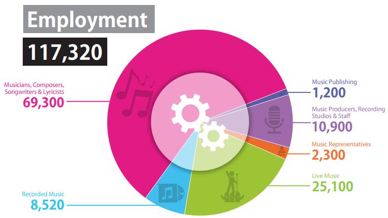 uk empleo 2014