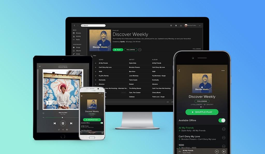 Discover Weekly de Spotify alcanza 40 millones de usuarios