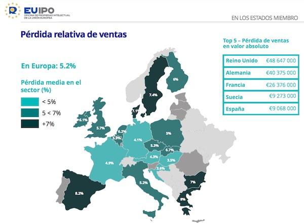 La industria discográfica de la UE pierde 170€ millones cada año debido a la piratería