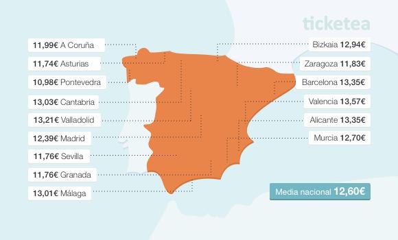 El precio promedio de entradas a conciertos en España es de €12,60