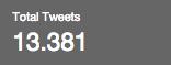 tuits sonar