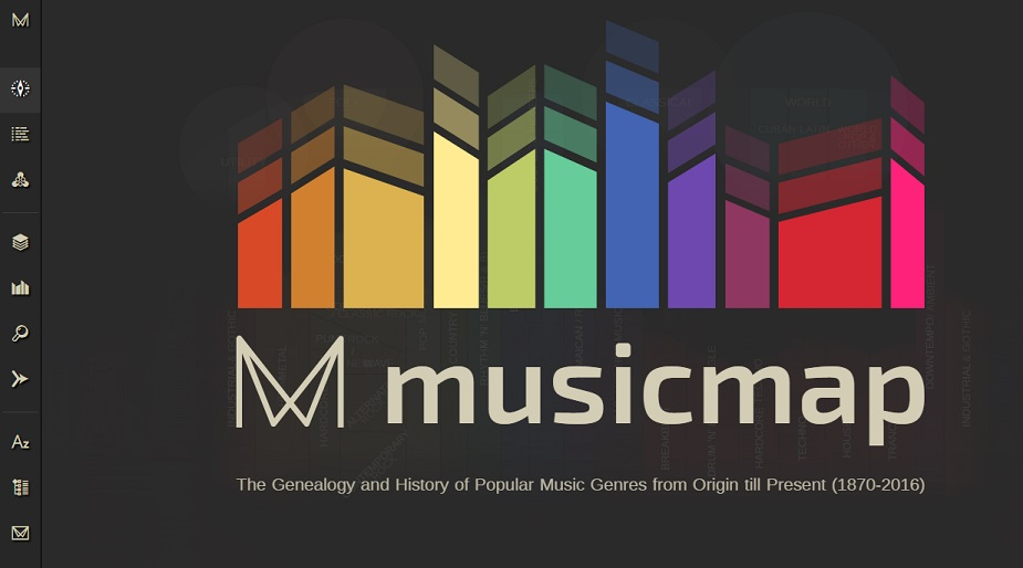 Musicmap:  el árbol genealógico de la música