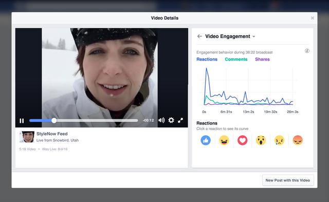 Nuevas analíticas de Facebook Vídeo para artistas