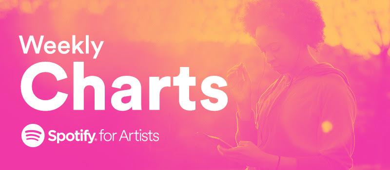 ed sheeran pulveriza el top 10 de artistas en spotify 2017 industria musical. Black Bedroom Furniture Sets. Home Design Ideas